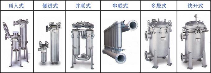 袋式过滤器结构形式